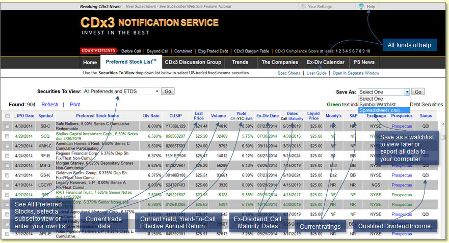 Cdx3 Notification Service Tutorial Preferred Stock List
